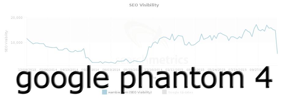 phantom 4 1 - Haber Siteleri Brave Tarayıcısına Savaş Açtı