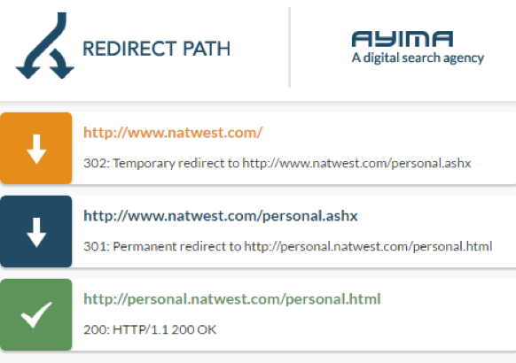 ayime-path-seo-chrome-eklenti