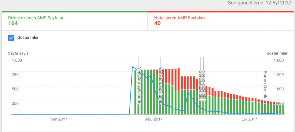 trend hata 1024x460 - 4 Altın Bilgi ile Landing Page Optimizasyonu