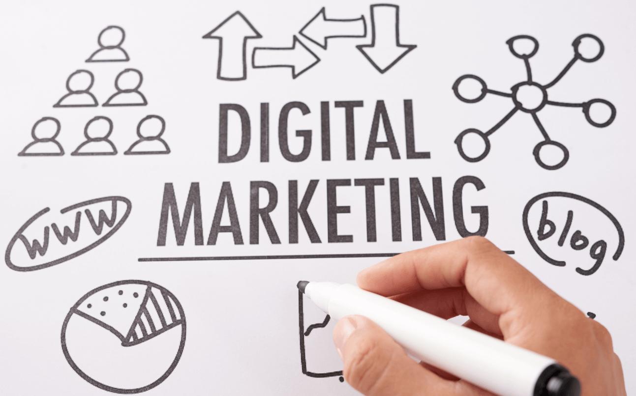 marketing kanallari - Dijital Pazarlama Performansınızı Düşüren 5 Neden