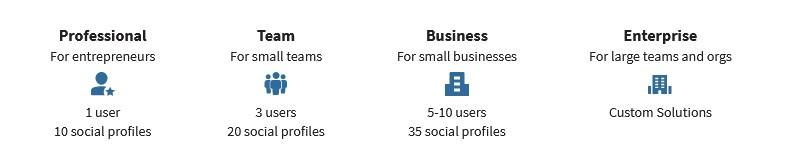 Sosyal Medya Yönetimi Aracı: Hootsuite