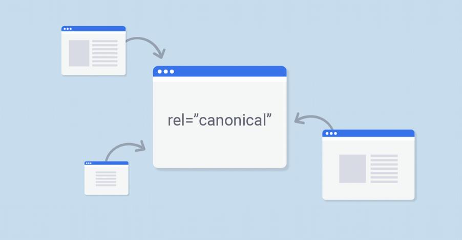 Canonical URL Nedir, Nasıl ve Neden Kullanılır?